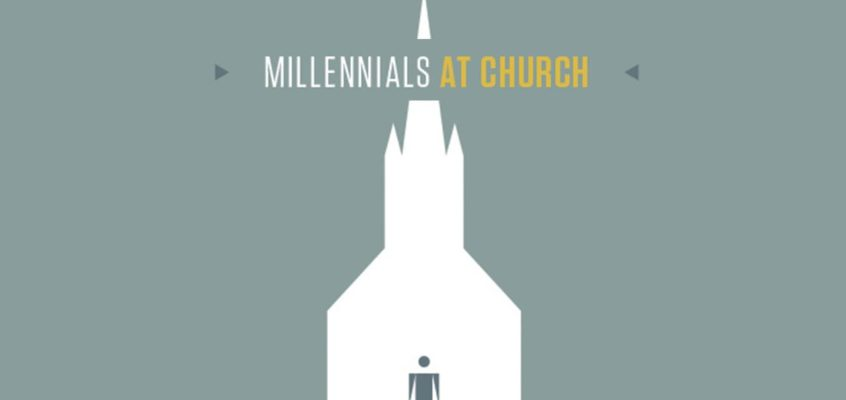 Episode 93: Millenials in the Church with Mike Hoffman